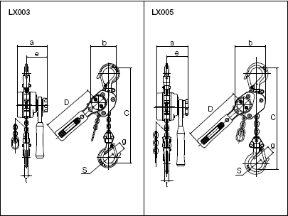 KITO Lever Block LX Series Diagram