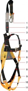 B-Safe Harness BH01151
