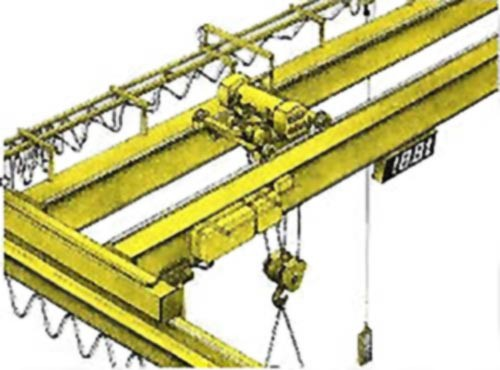 Overhead Gantry Crane Indicators - Active Lifting Equipment