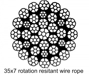 Rotation Resistant Wire Ropes – Non Rotating Wire Ropes